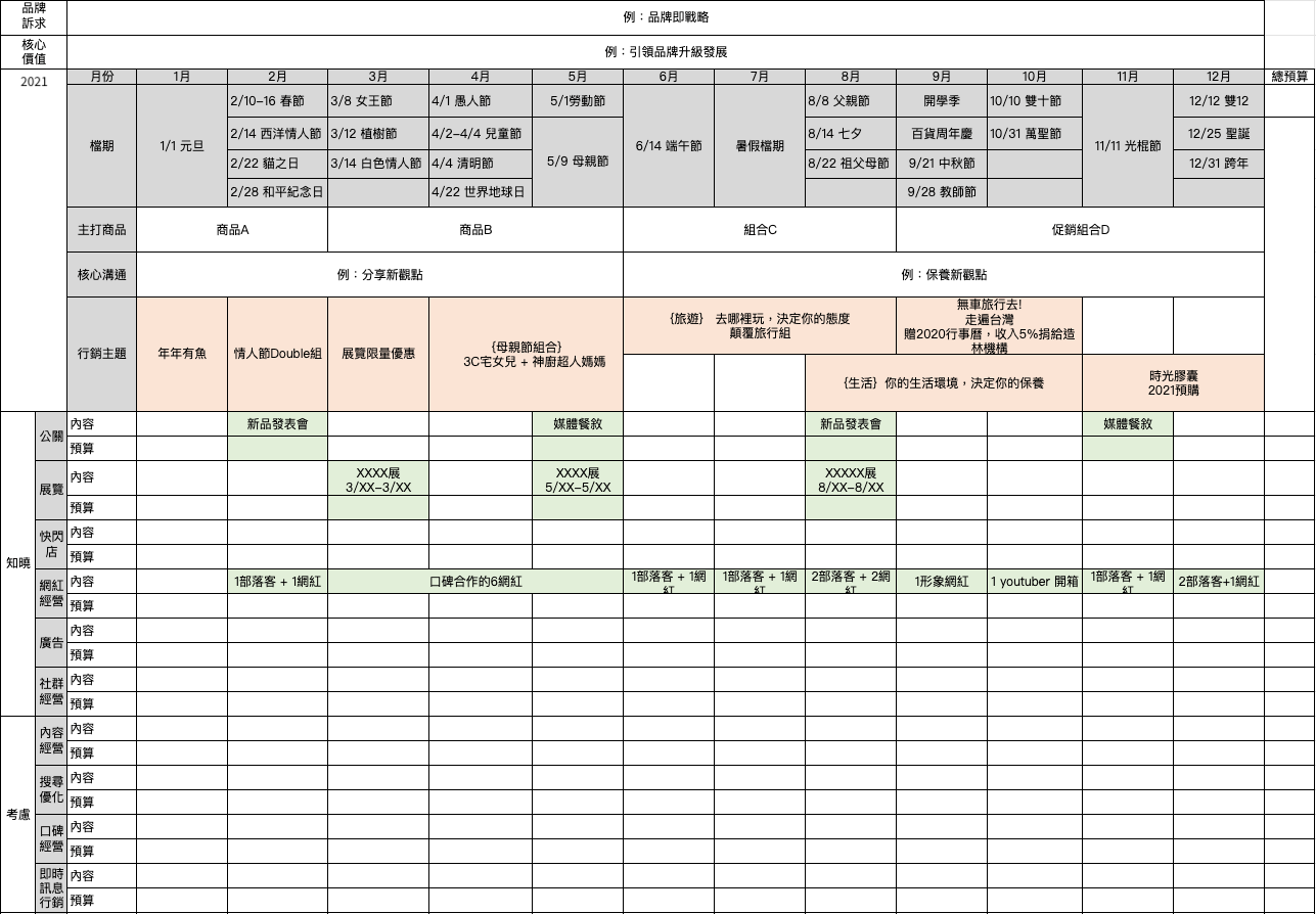 品牌行銷時間表 品牌行銷預算表