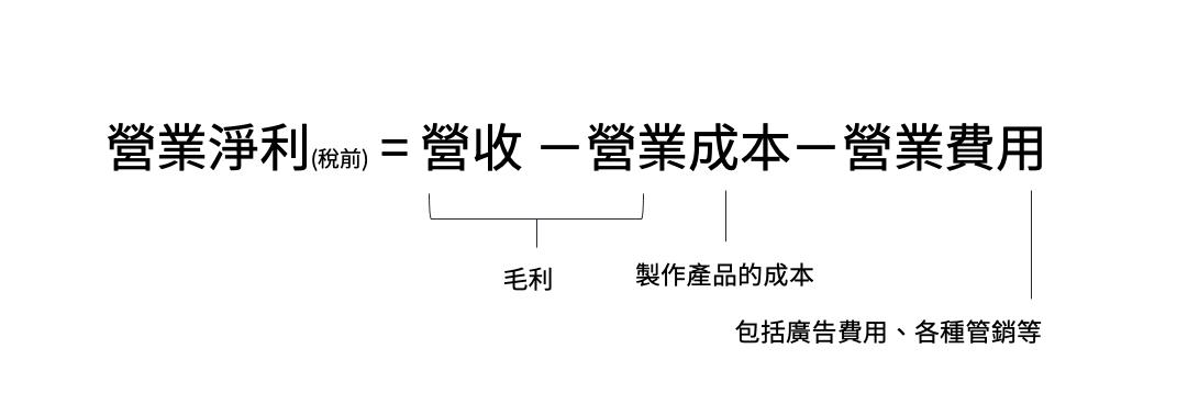 營業淨利公式